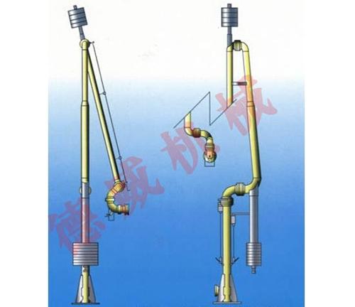 AM61型-自动支撑单管输油臂